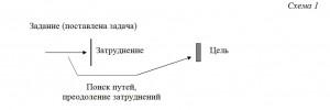 Буфер обмена-2